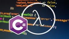 Software Design: Functional Programming in C#