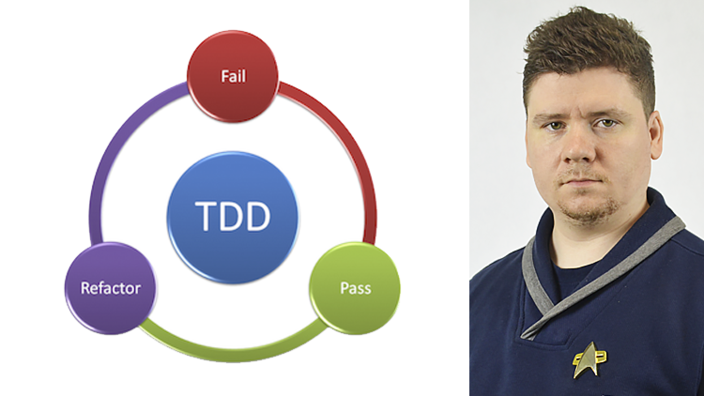 FREE Introduction to TDD in C#