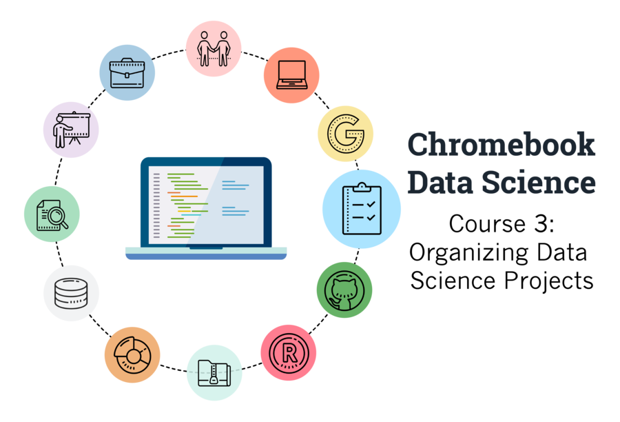 Organizing Data Science Projects
