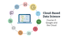 Google and the Cloud
